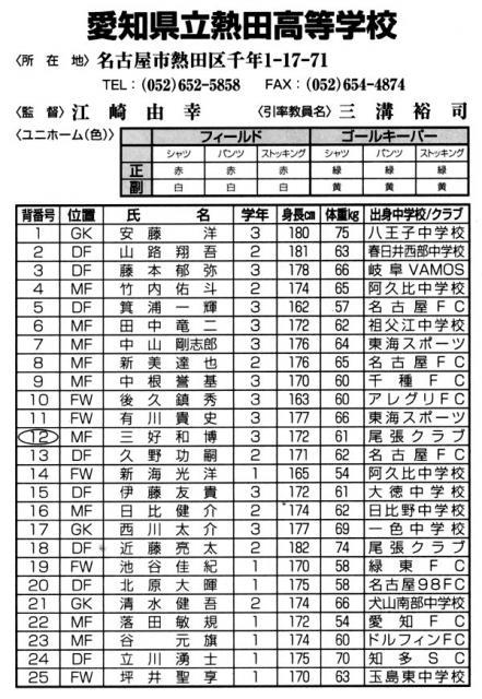 高校 熱田